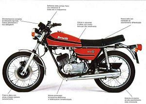 Benelli 125 Sport (1979)