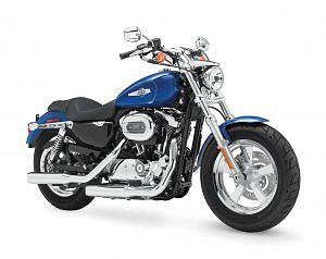 Harley Davidson XL 1200C Sportster Custom (2016-17)