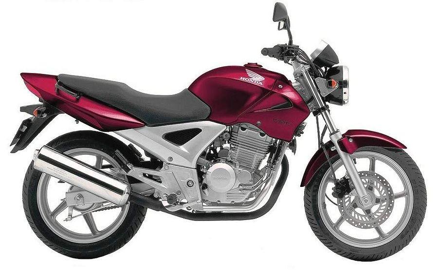 Honda CBF250 (2004-06)
