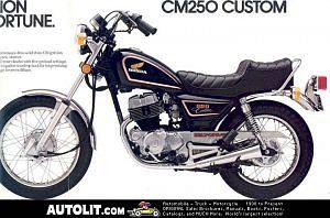 Honda CM250T (1981-84)
