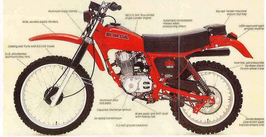 Honda XR185 (1979)