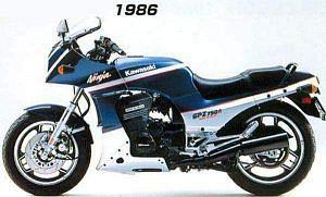 Kawasaki GPz750R Ninja (1986)