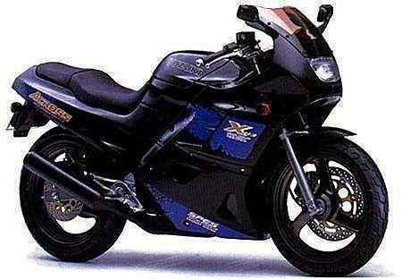 Suzuki GSF250 Across (1992-93)
