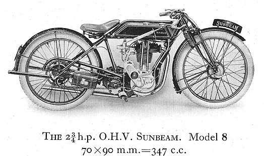 Sunbeam Model 8 (1924-31)